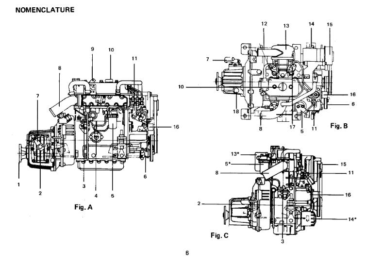 plan moteur